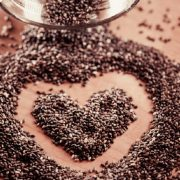 All about chia seed