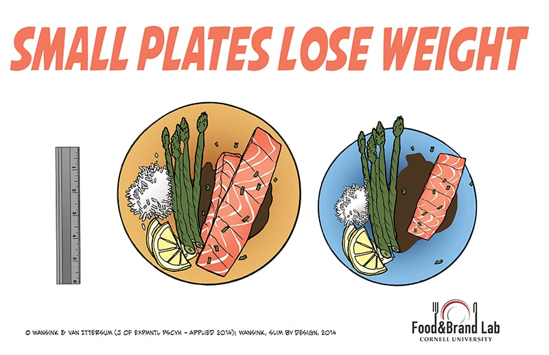 Use smaller plates when eating